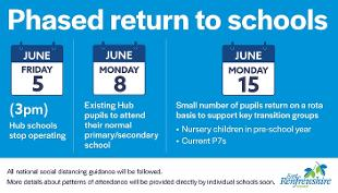 An image relating to Phased return to schools plan